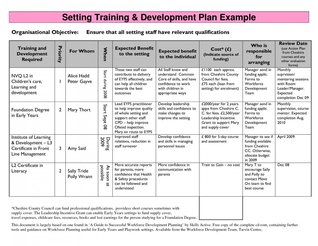 12 employee career development plan template pujut.html