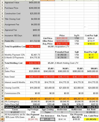 Excel Cash Flow Template | Template Business