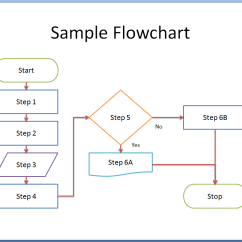 Software To Draw Flow Chart Diagram Bryant Furnace Wiring Template Word Business