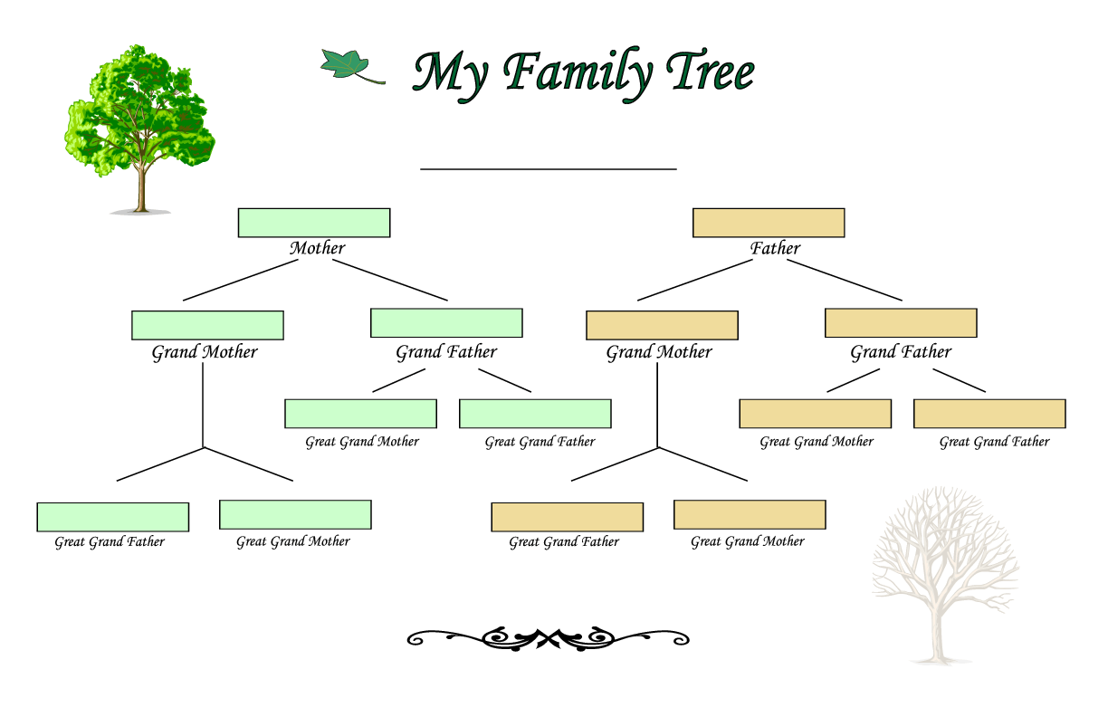 how to draw a family tree diagram ge electric motors wiring diagrams make template business