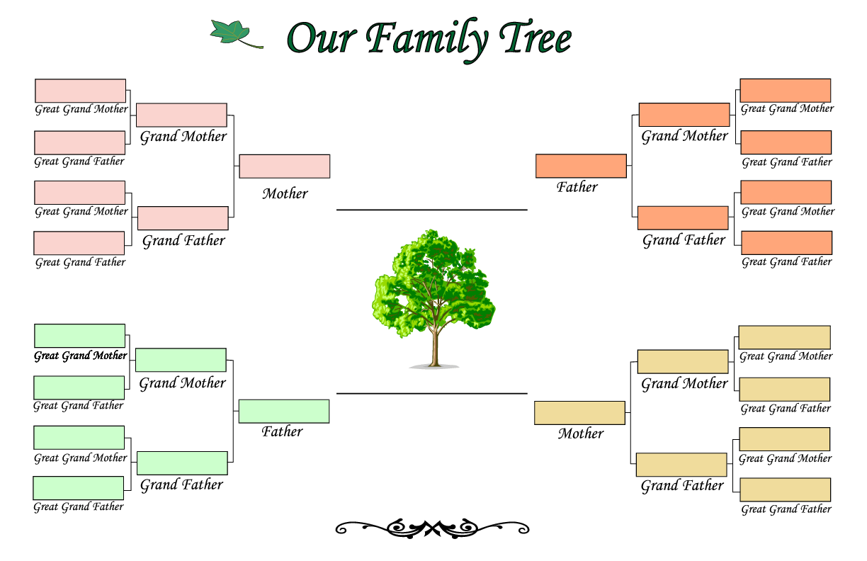 how to draw a family tree diagram hella light wiring make template business