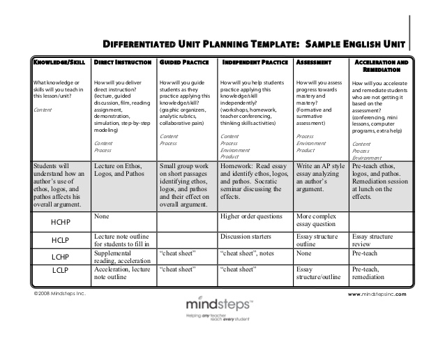 Lesson Plan Outline Template Business