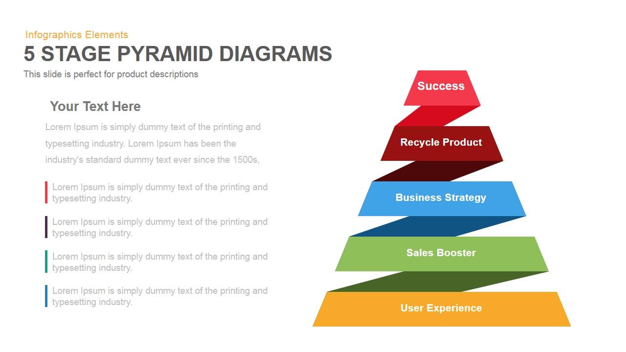 Process Flow Chart Template