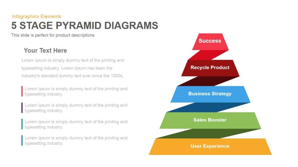 medium resolution of process flow chart template