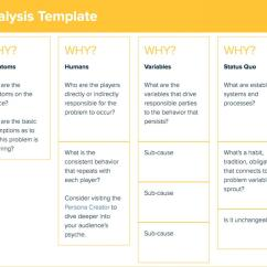 Root Cause Fishbone Diagram Template Rv Electrical Wiring Analysis Business
