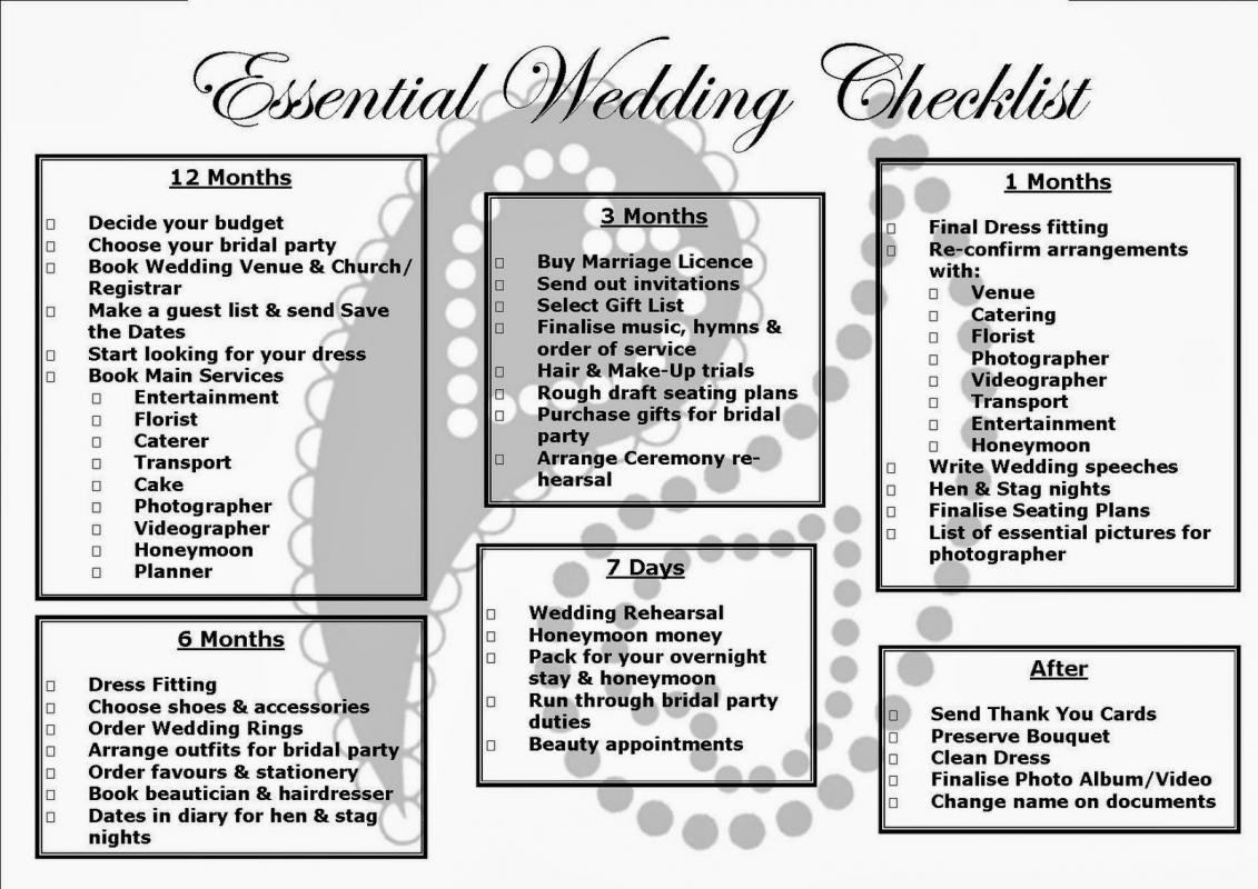 Philippine Wedding Checklist Fashion Dresses
