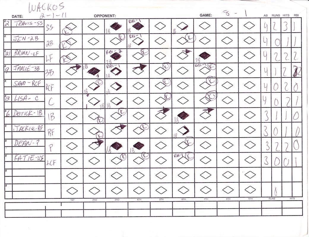 Balanced Scorecard Awareness Program Example