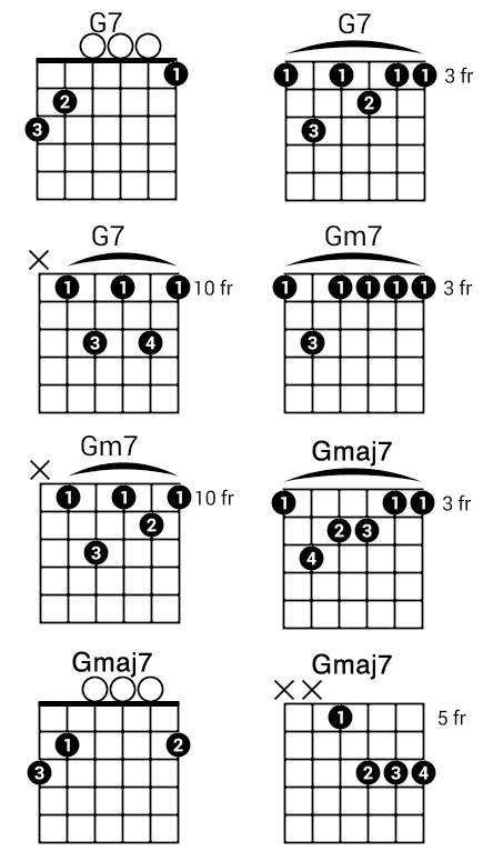 4 Easy Ways To Play The G Chord On Guitar