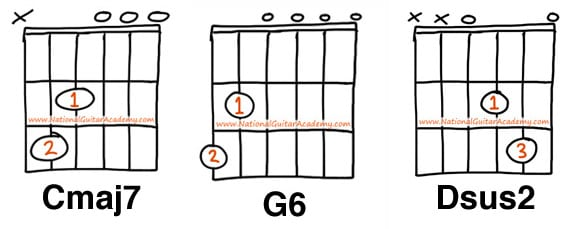Basic Guitar Lessons: 6 Tips Every Guitarist Must Know