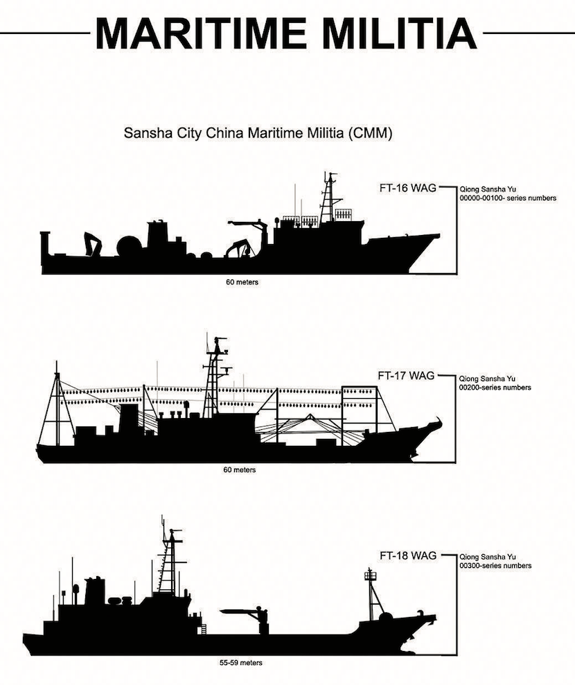 Exposed: Pentagon Report Spotlights China's Maritime
