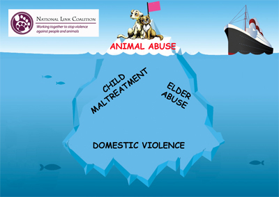 how is animal abuse linked to Domestic violence, animal abuse linked domestic violence, animal abuse linked skip navigation sign in search loading close yeah, keep it.
