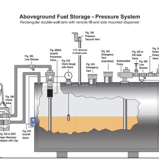 store - national petroleum equipment gas storage diagram