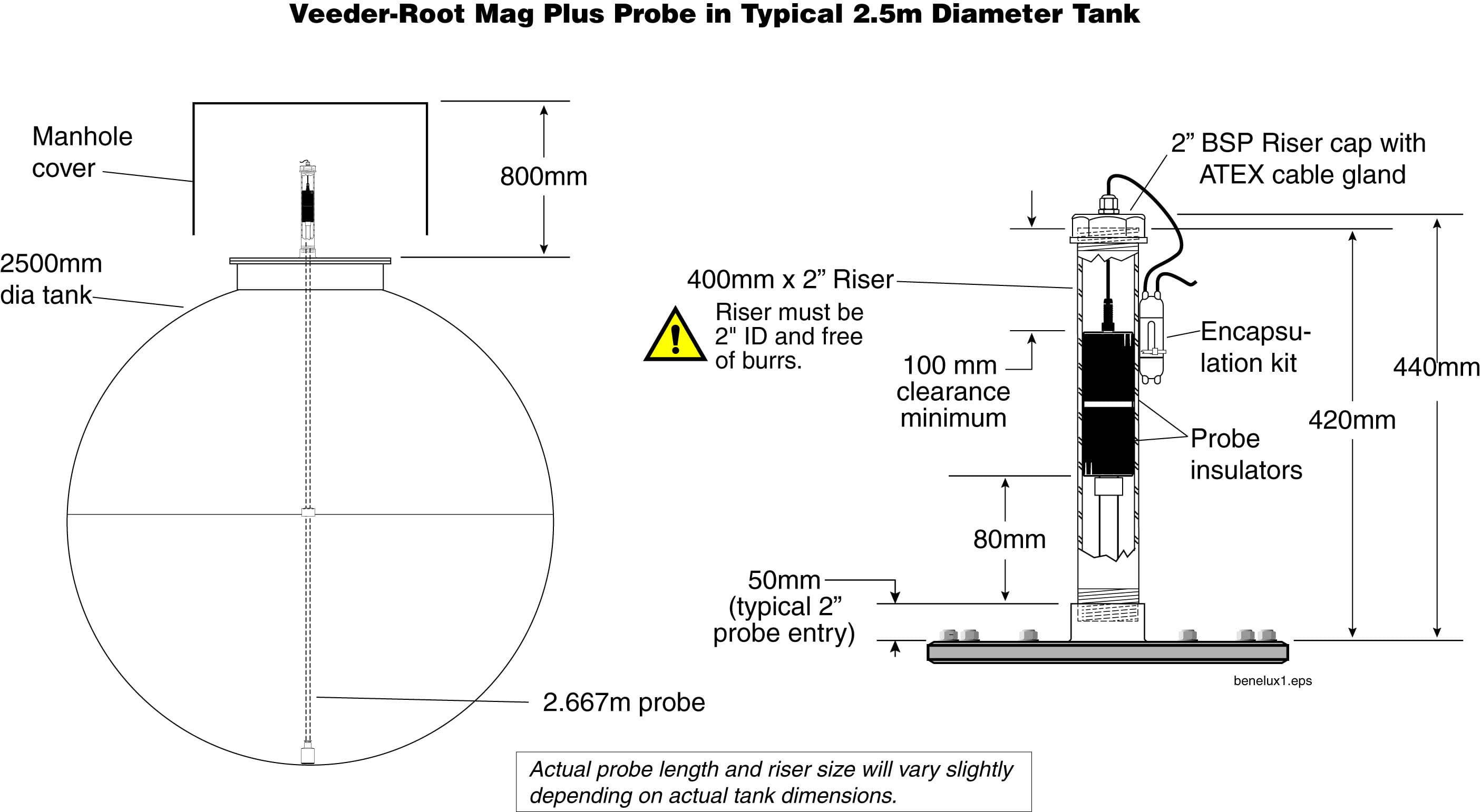 Veeder Root 4' Mag Plus Probe with 0.1 In-Tank Leak Detection on