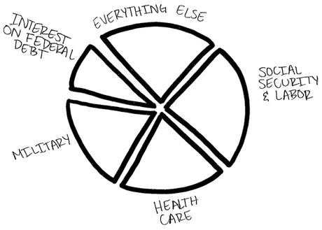 Httpsewiringdiagram Herokuapp Compostfederal Taxation 2013