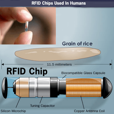 RFID Chip Technical Info