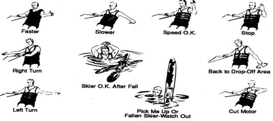Safety Alert- Water Safety Awareness and Tips