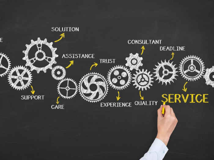 Service-Based Business