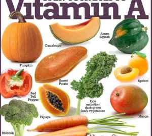 Vitamin A To Boost The Immune System