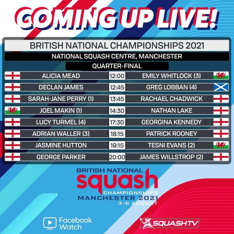 British Nationals QF draw