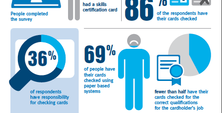 cscs card fraud