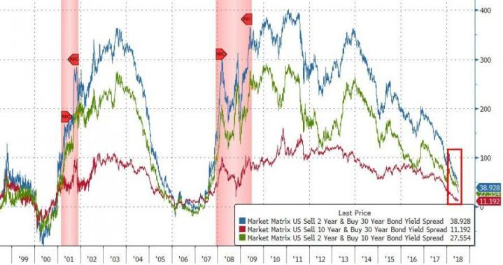 """Derivatives Trading Legend: """"This Is The Signal That An Iceberg Is Dead Ahead"""""""