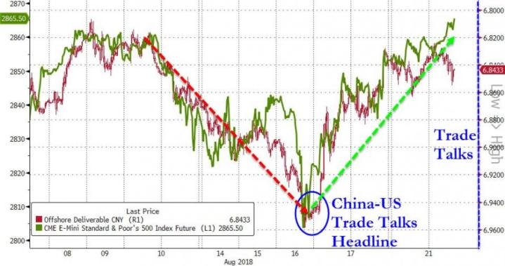 """China, US """"Not Optimistic"""" Trade Negotiations Will Succeed: FT"""