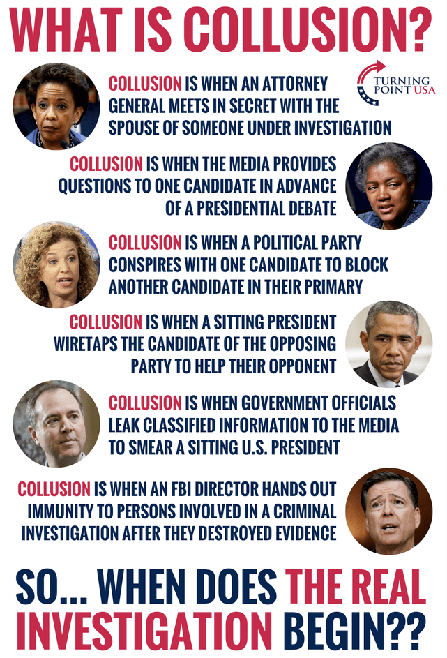 Americans Now Want To Know When Does The REAL Investigation Into Collusion Begin?