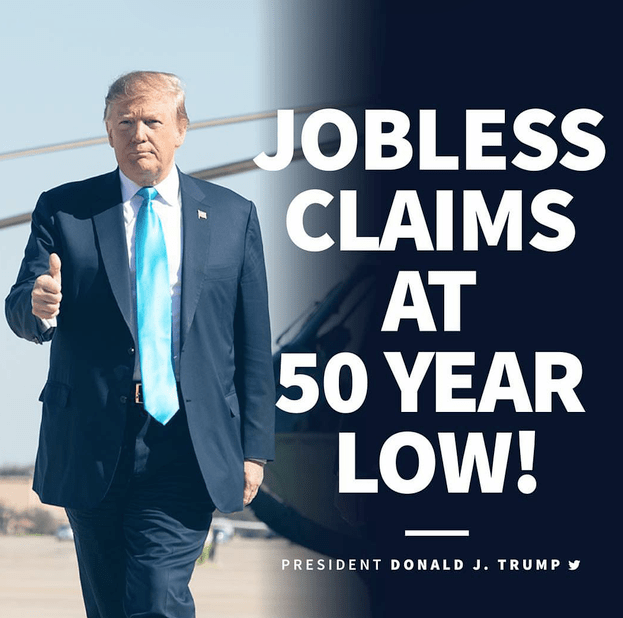 Jobless Claims Drop To Lowest Levels In 50 Years As Trump Economy Continues To Thrive