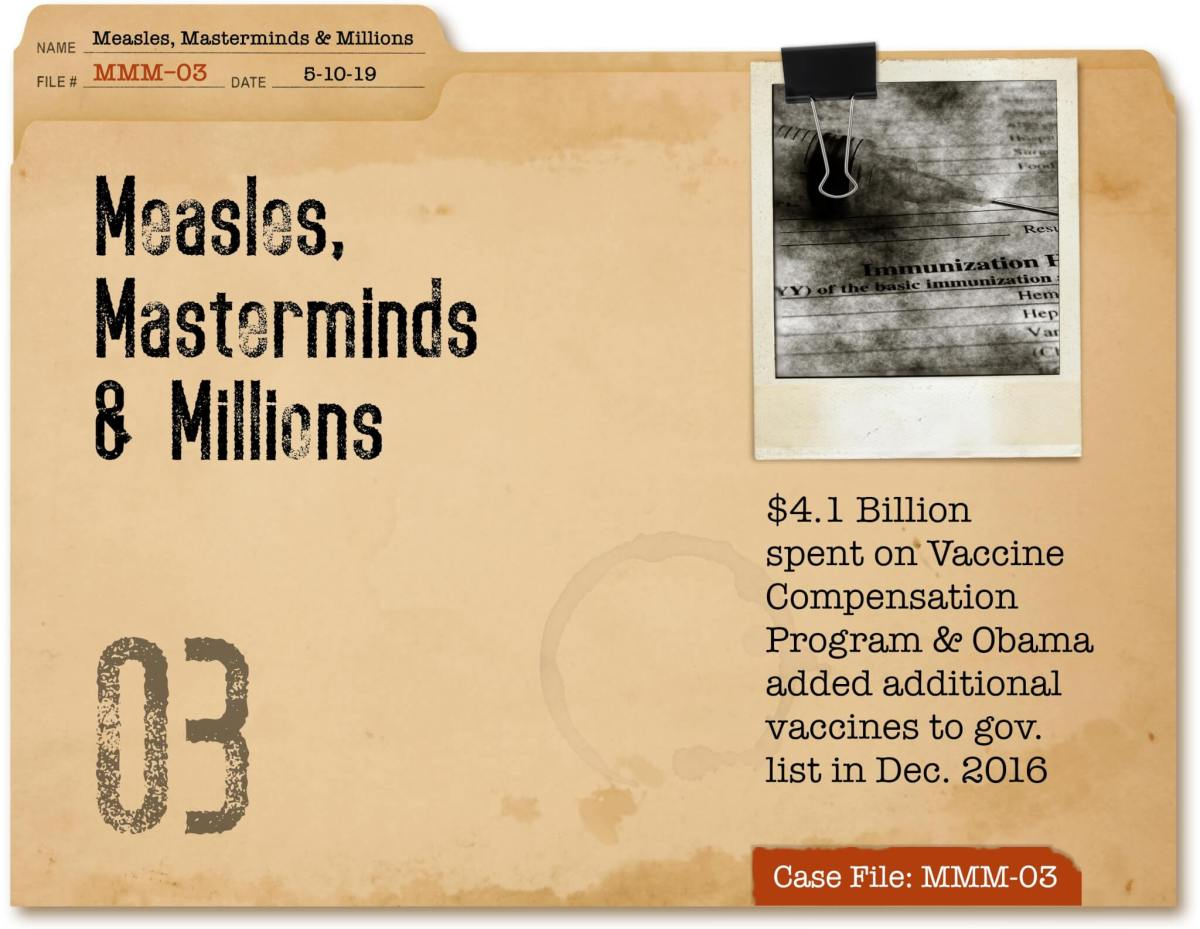 Measles, Masterminds & Millions Part 3
