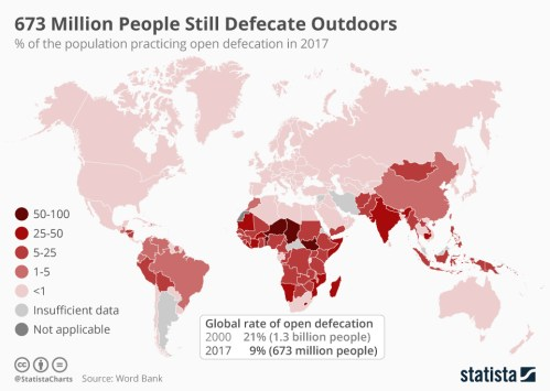 Infographic: 673 Million People Still Defecate Outdoors | Statista