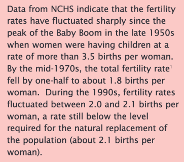 birth rate data since the 1970s