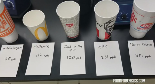 Fast Food Water Tested for Heavy Metals: Taco Bell, KFC, Burger King, Dairy Queen, McDonalds, Subway