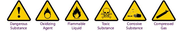 Farm fire safety Dangerous substances in Ireland