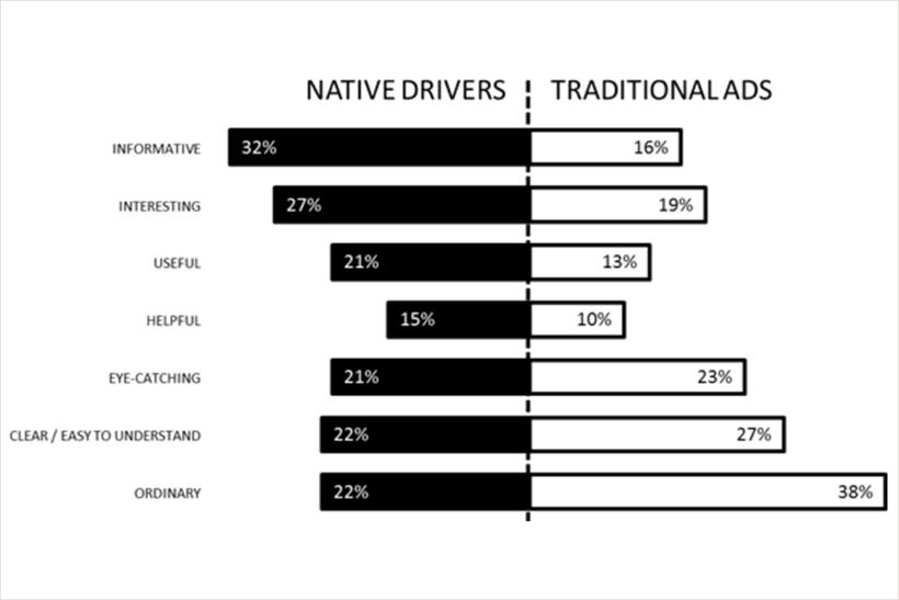 Report about native advertising from AOP