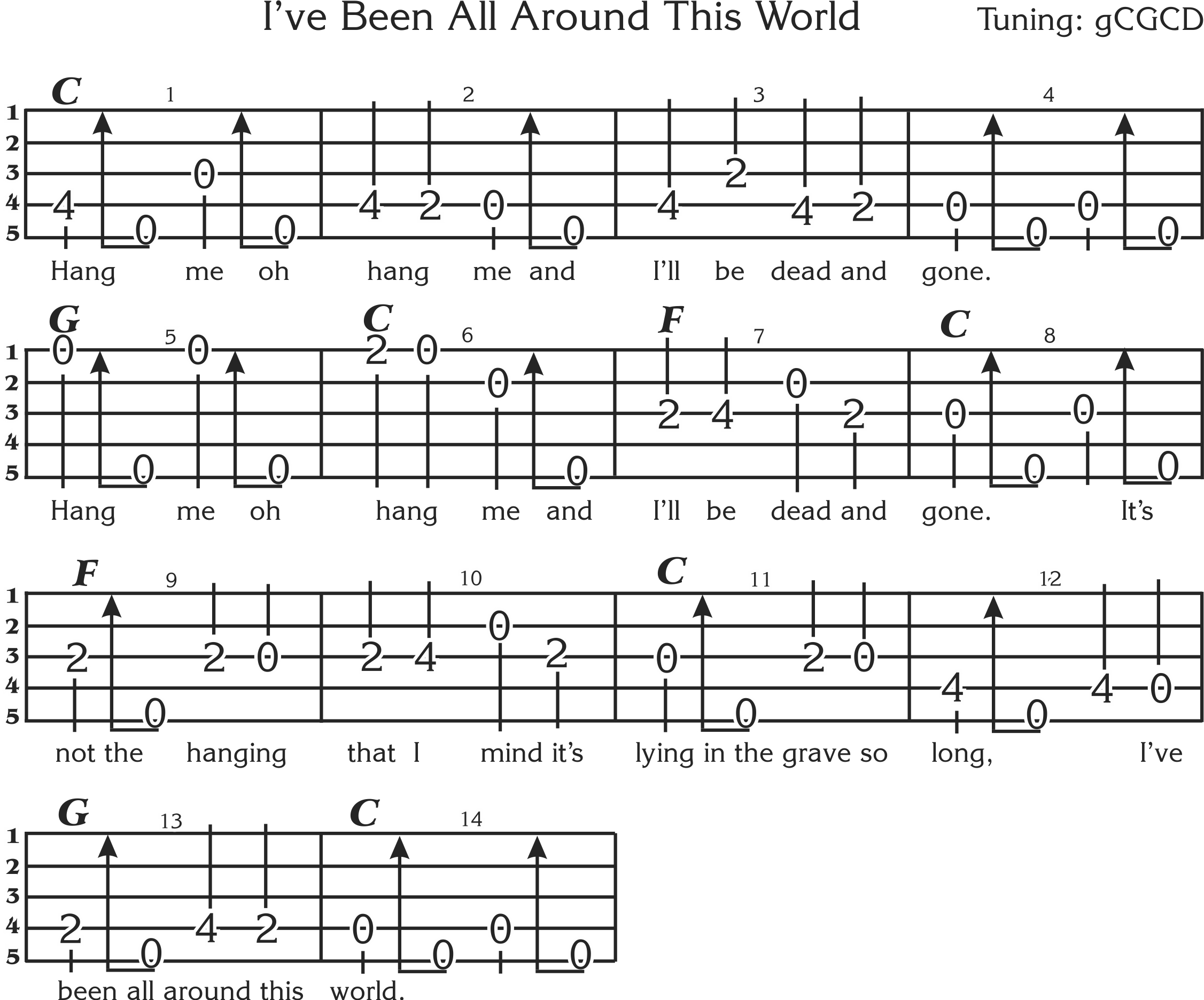 I Ve Been All Around This World History Lyrics Amp Banjo Tab
