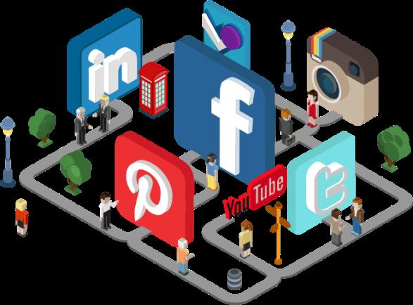 Social Media Marketing for any organization by Native Theory Digital