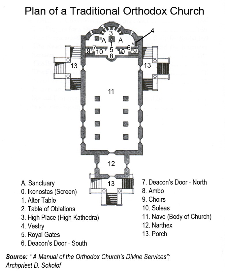 Traditional-Church-Design