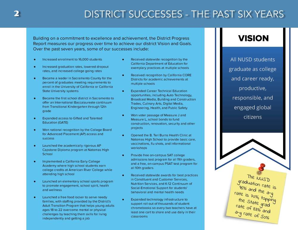 medium resolution of District Progress Report – Natomas Unified School District