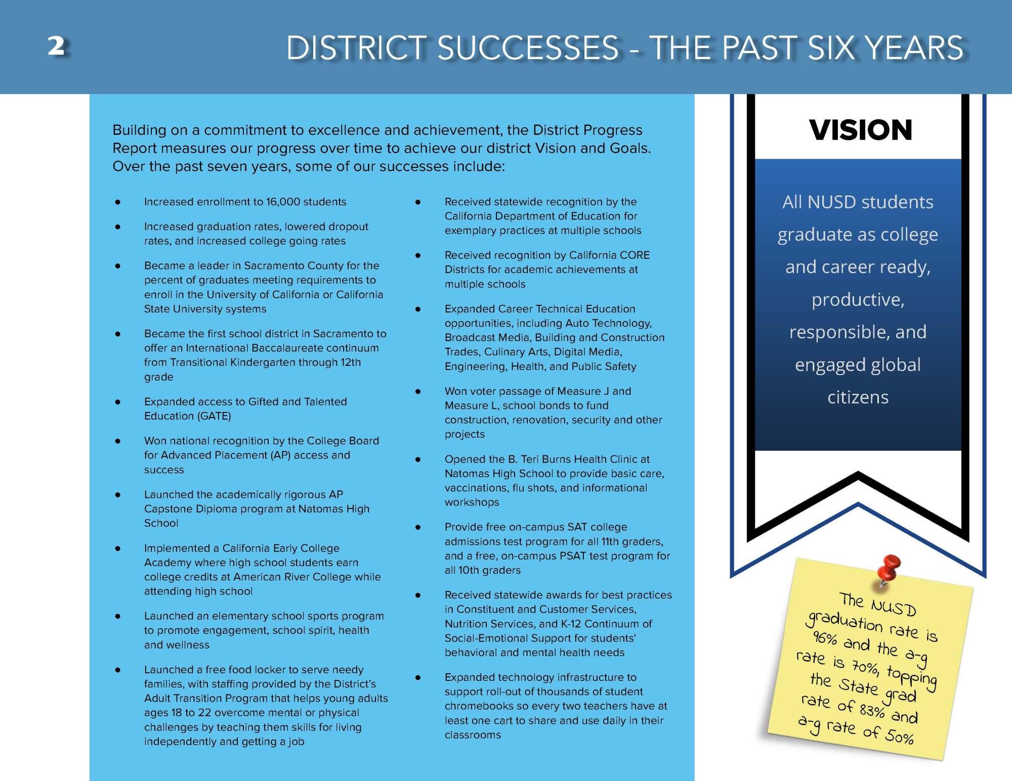 hight resolution of District Progress Report – Natomas Unified School District