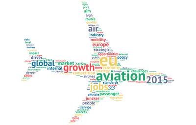aviation wordle