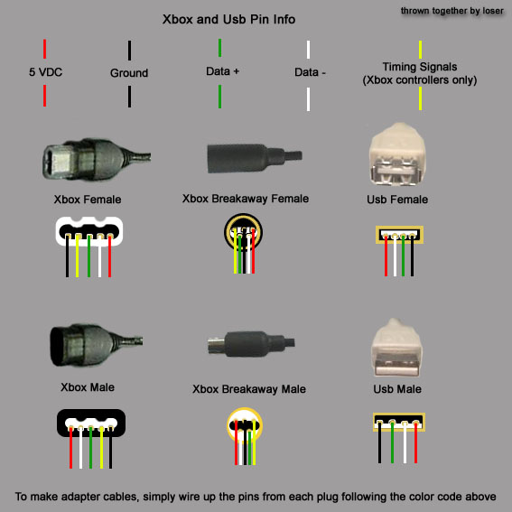 For Micro Usb Wire Color Diagram Modding Xbox