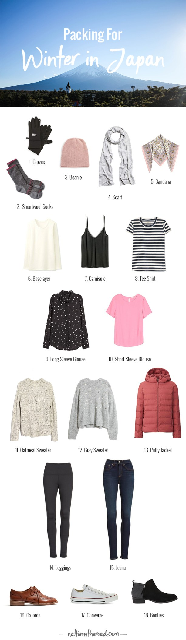 Packing List for Japan in Winter