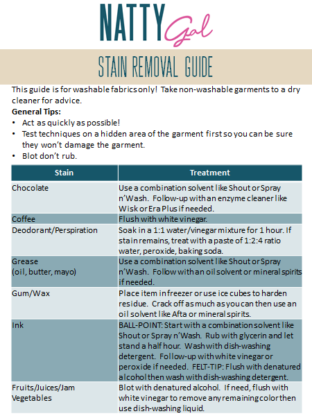 Clothing Care and Maintenance   Caring for Expensive Clothes   Stain Removal Guide   How to Get Out Stains