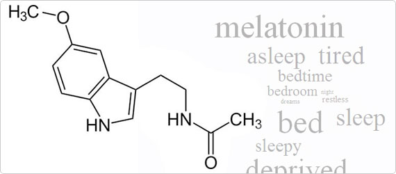 Melatonin and ADHD