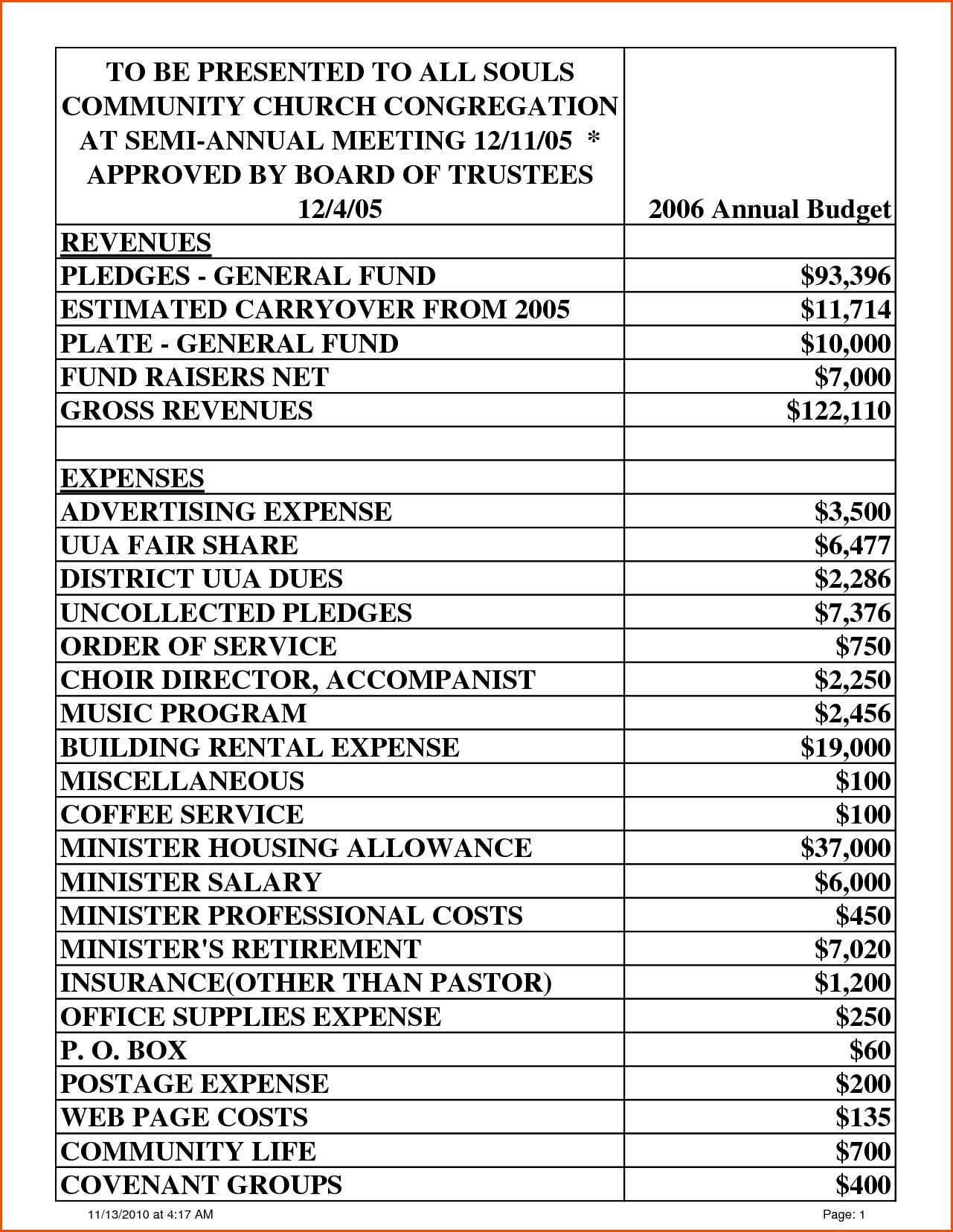 Church Budget Spreadsheet Template