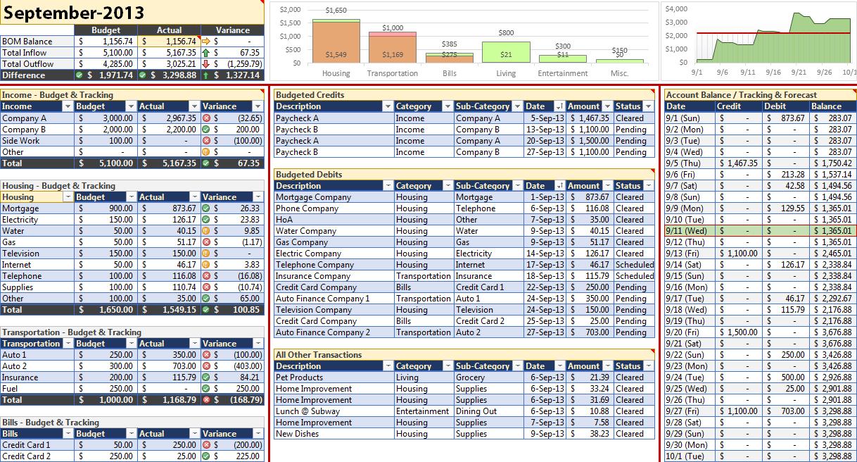 expense tracker spreadsheet | Natural Buff Dog