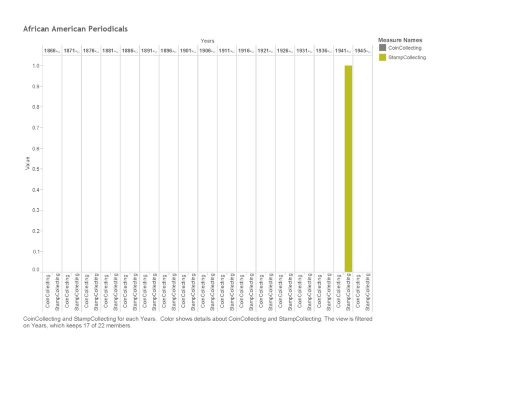 Stamp Inventory Spreadsheet
