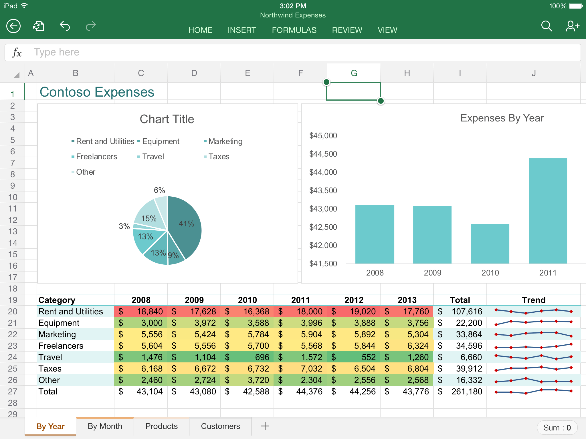 equipment lease calculator excel spreadsheet - April.onthemarch.co
