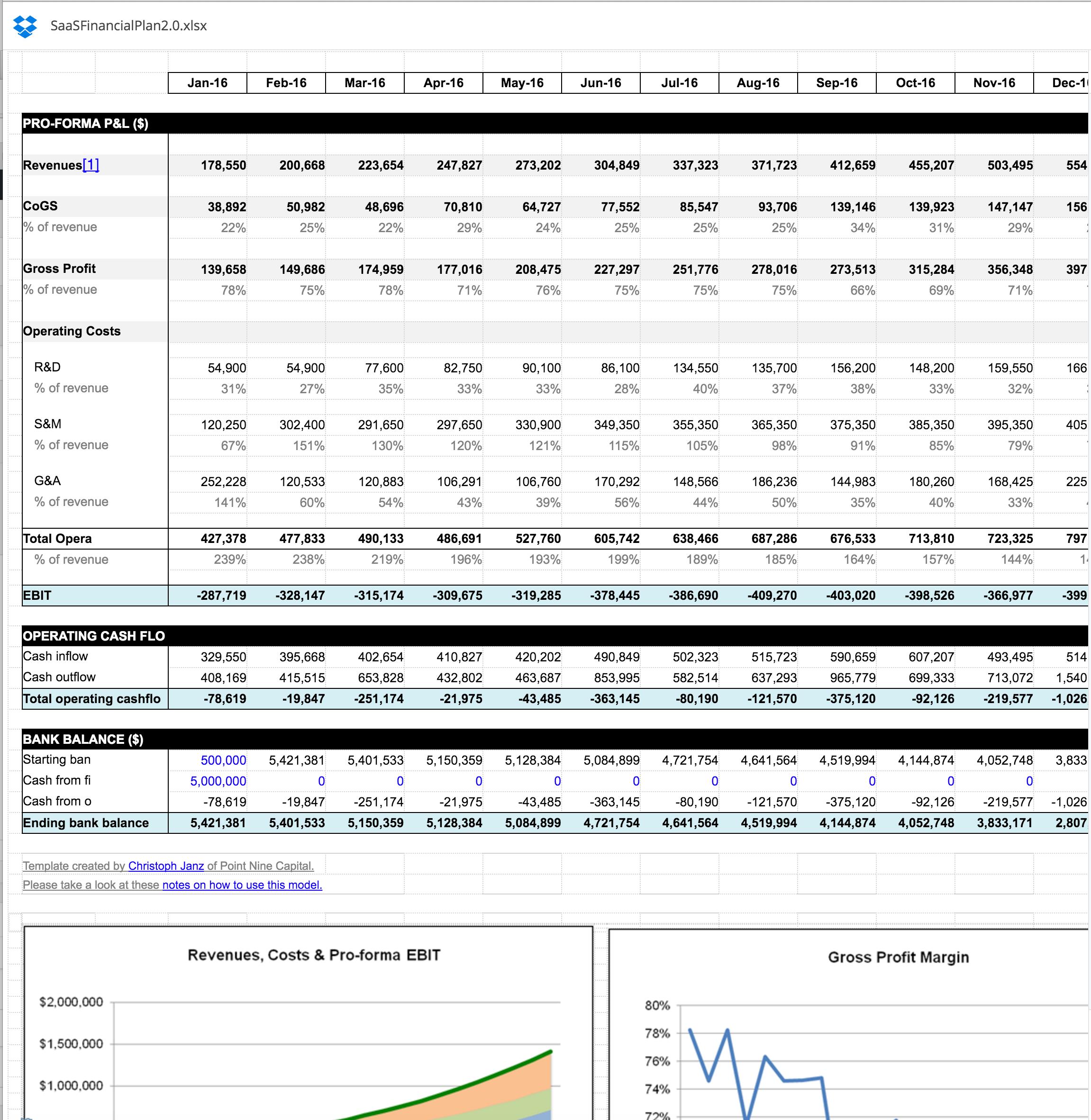 Financial Cash Flow Worksheet Project