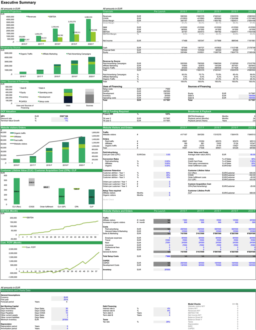 Real Estate Investment Spreadsheet Templates Free | Natural Buff Dog